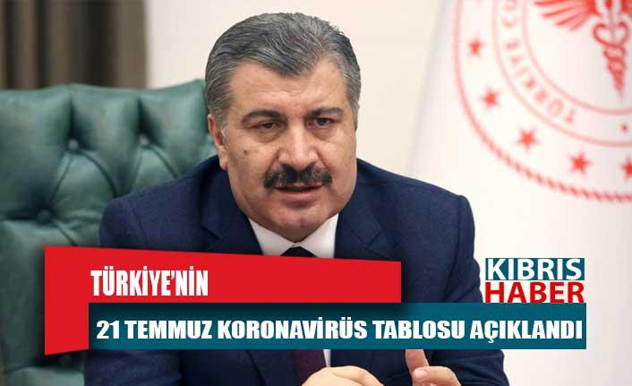 Son Dakika: Türkiye'nin 21 Temmuz koronavirüs tablosu açıklandı
