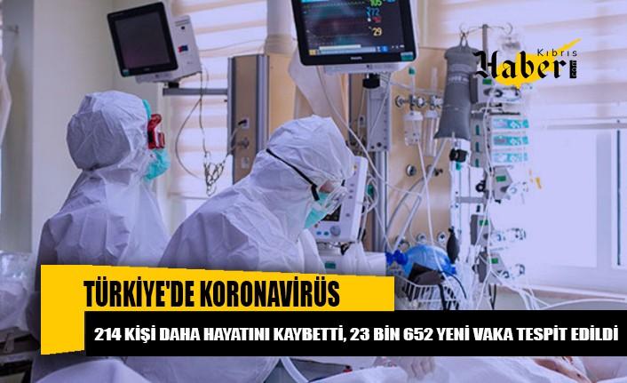 Türkiye'nin 10 Eylül 2021 günlük corona virüs tablosu açıklandı.