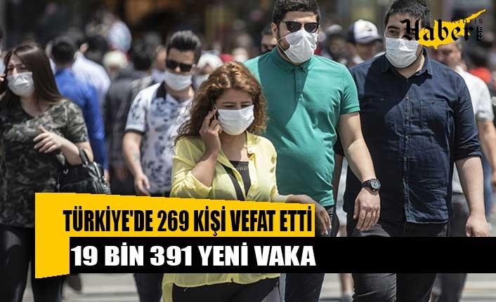 Türkiye'de 269 kişi vefat etti, 19 bin 391 yeni vaka