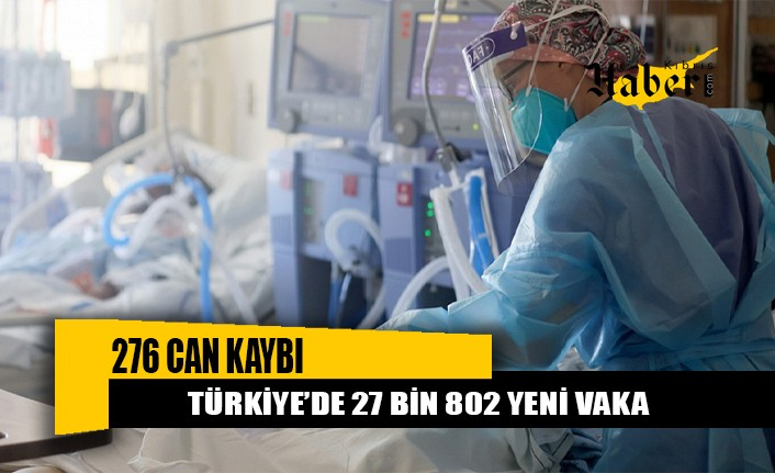 Türkiye'de 27 bin 802 yeni vaka, 276 can kaybı