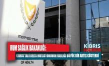 Rum Sağlık Bakanlığı:   Kıbrıs'taki delta mutasyonunun varlığı büyük bir artış gösterdi