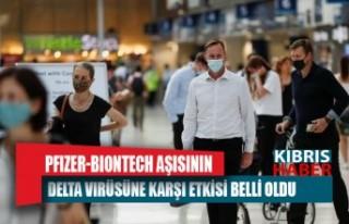 Pfizer-BioNTech aşısının Delta virüsüne karşı...
