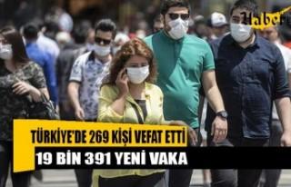 Türkiye'de 269 kişi vefat etti, 19 bin 391 yeni...