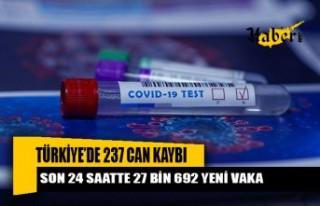 Türkiye'de 237 can kaybı, 27 bin 692 yeni vaka