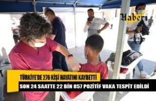 Türkiye'de son 24 saatte 276 kişi hayatını kaybetti