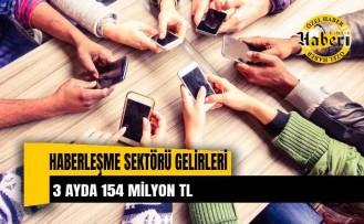 Haberleşme sektörü gelirleri 3 ayda 154 milyon TL
