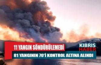 Türkiye'nin 24 ilinde  81 yangın çıktı