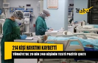 Türkiye'de 29 bin 240 kişinin testi pozitif çıktı